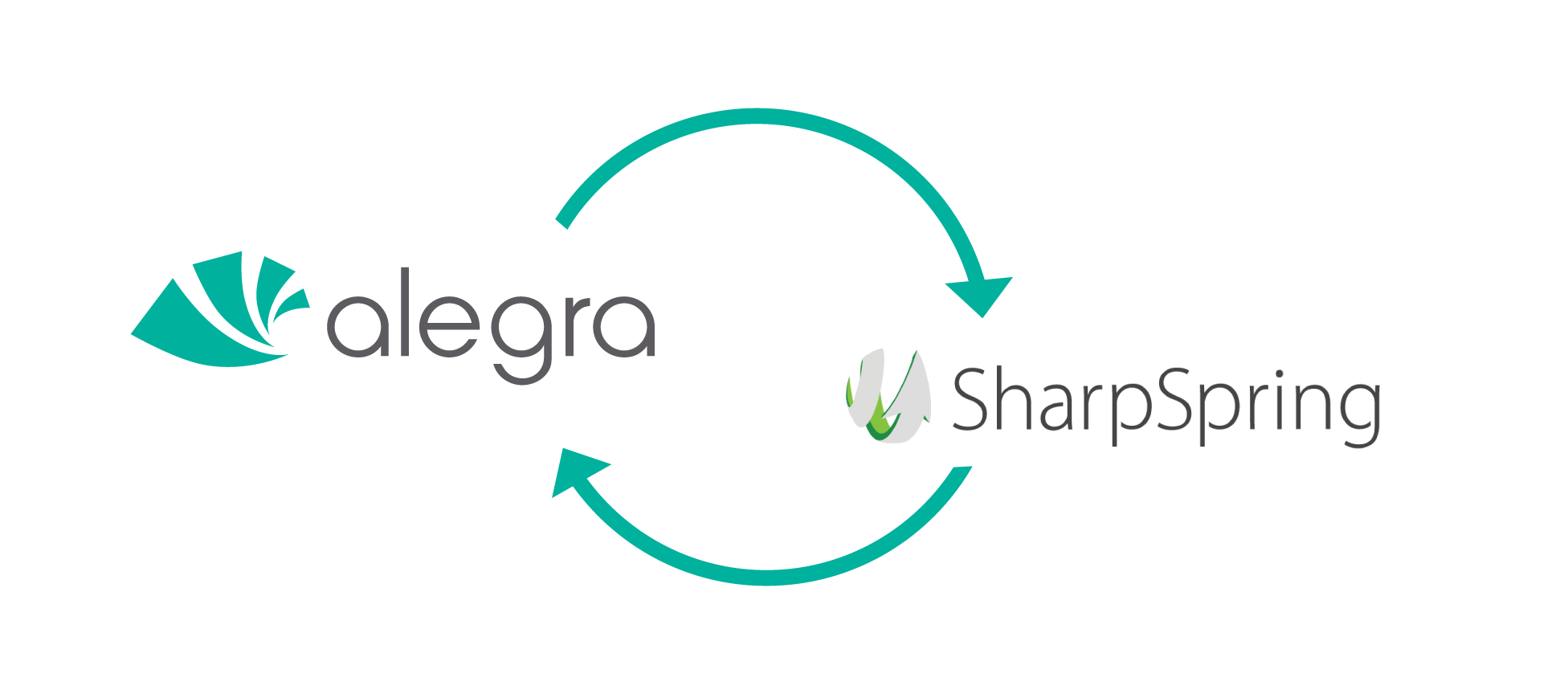 Alegra y SharpSpring se integran para automatizar el marketing y la contabilidad